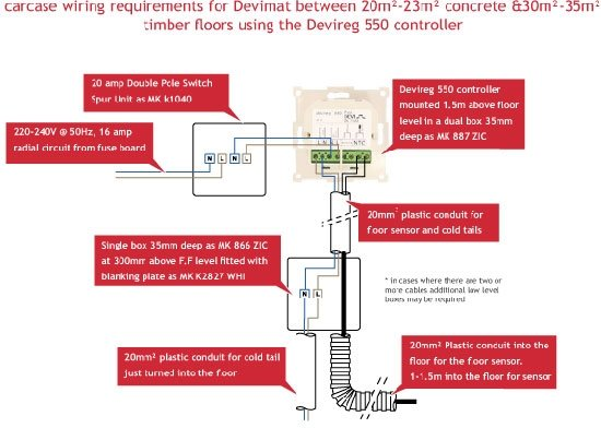 Devi Underfloor Heating Wiring Diagram